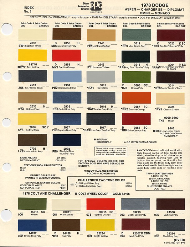 1969 dodge charger wiring diagram, dodge charger paint color codes further 1969 dodge charger wiring diagram #15